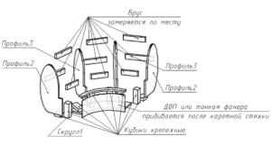 [: RU] The assembly scheme of the Sofa corner section [: En] The circuit assembly of the corner section of the sofa [: il] הרכבה במעגל של סעיף בפינת הספה [:]