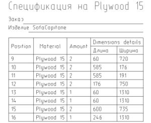 Спецификация на прямоугольные детали каркаса дивана